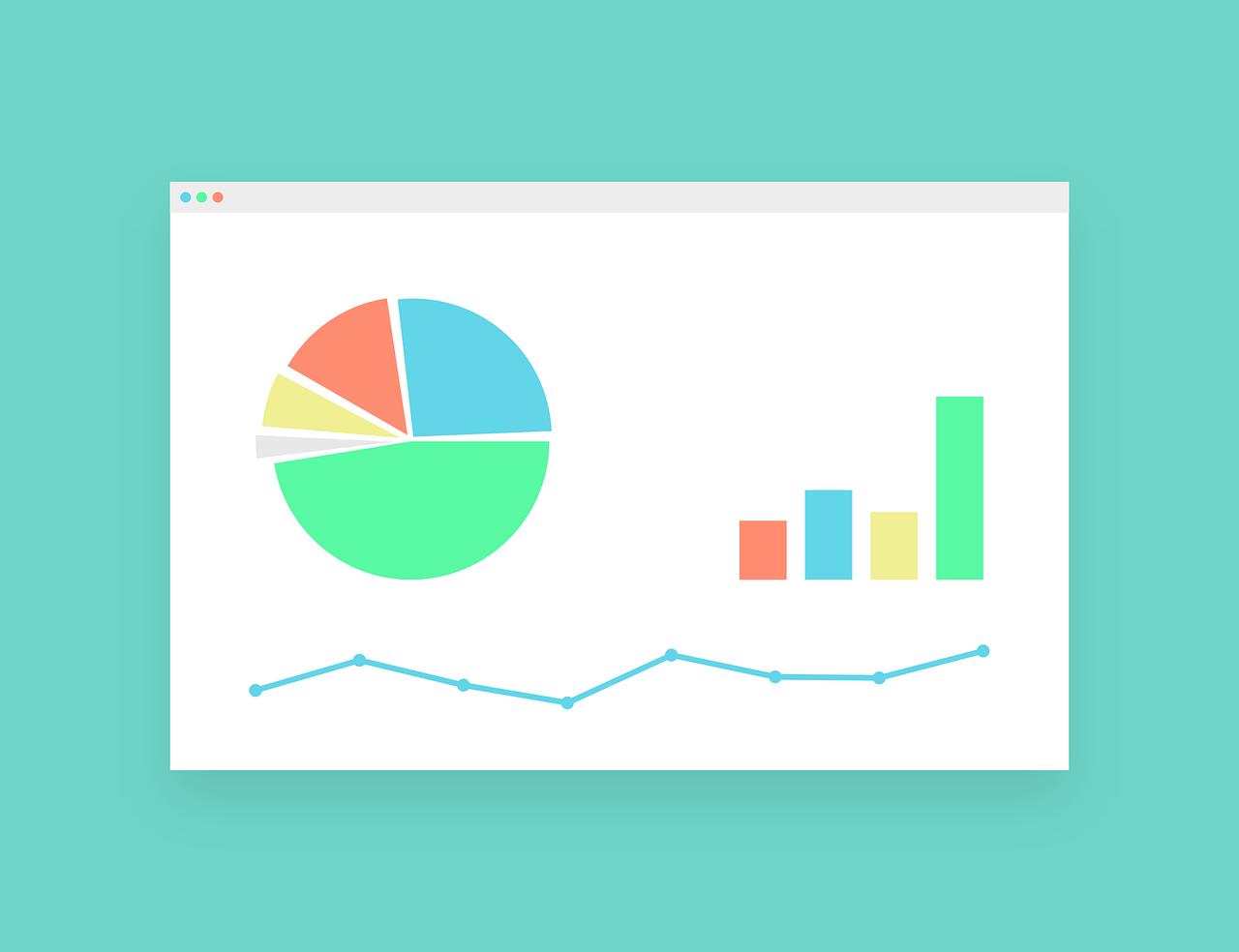 Project: Marketing Analysis